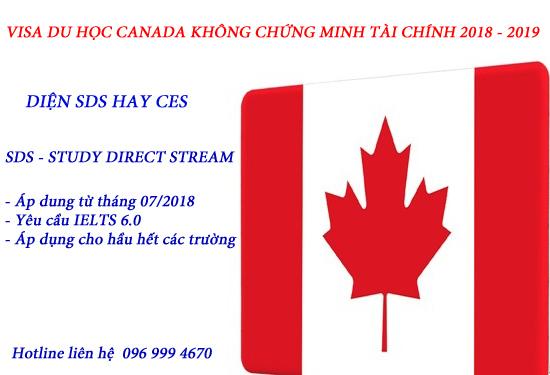 Visa du học Canada diện SDS 2018 -2019 - Study Direct Stream